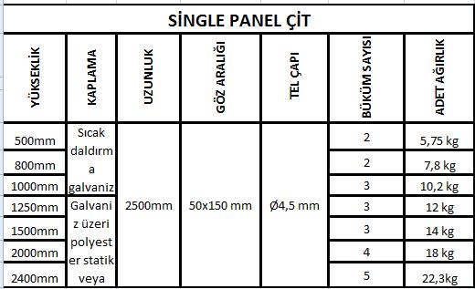 Revslider single panel cit